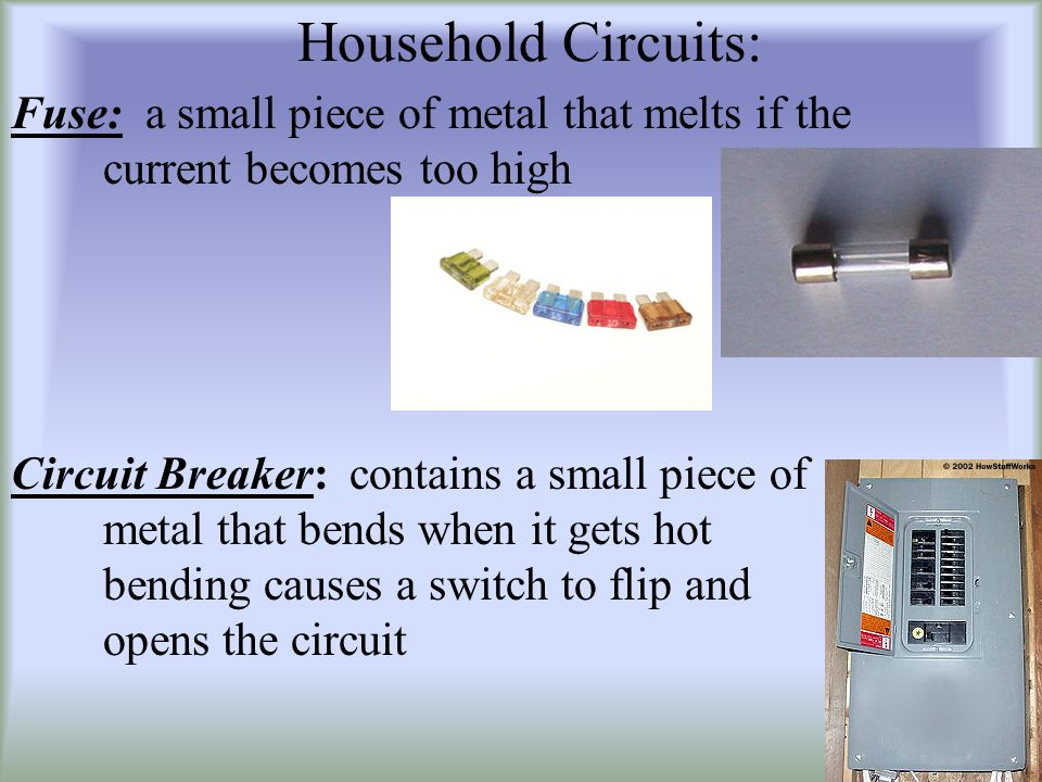 Household Circuits: Fuse: a small piece of metal that melts if the current becomes too high.