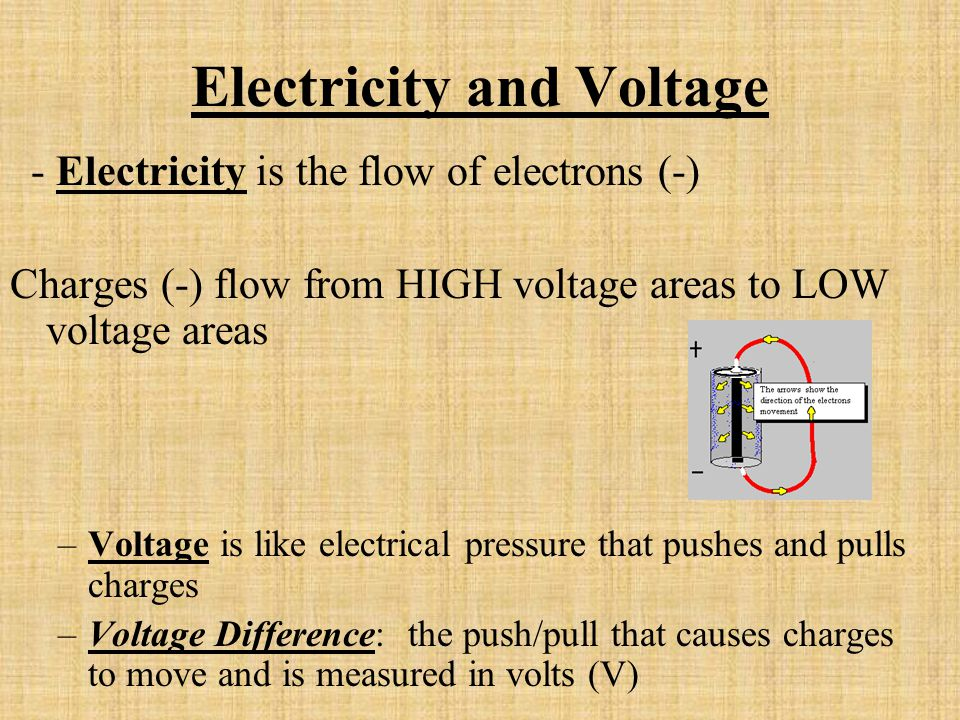Electricity and Voltage