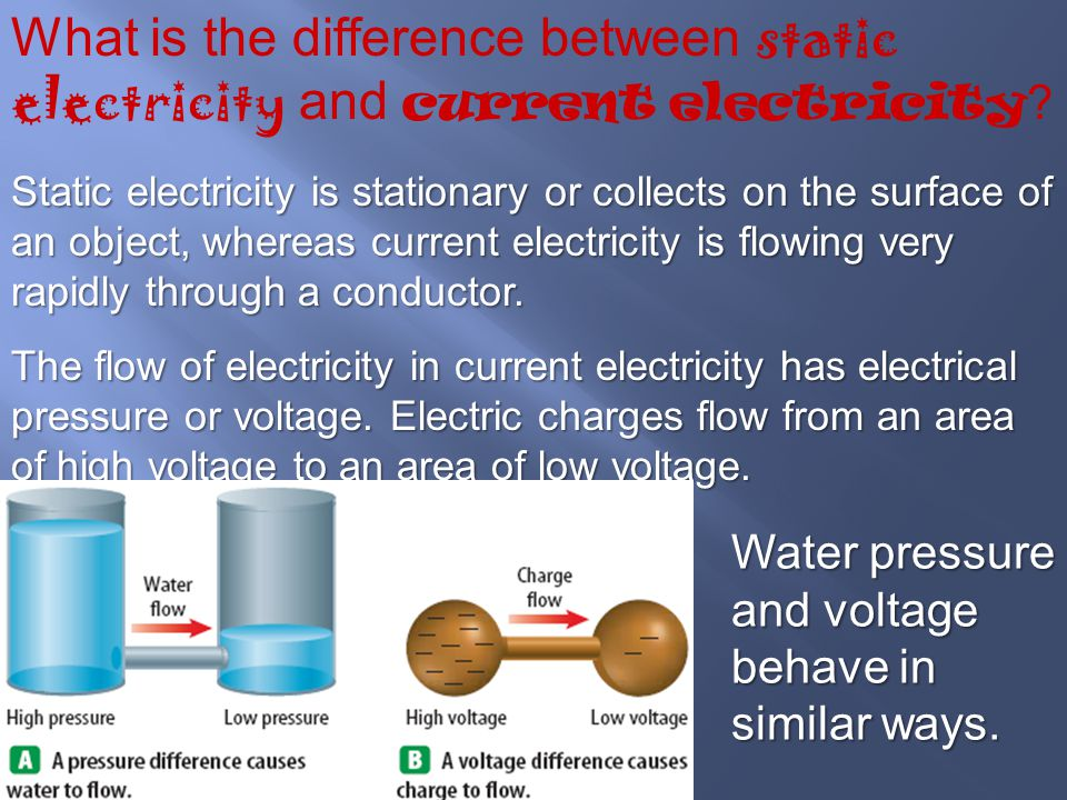 What is the difference between static electricity and current electricity