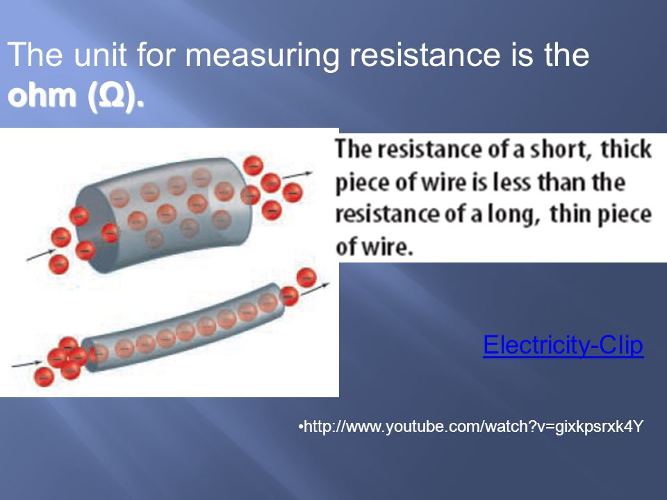 The unit for measuring resistance is the ohm (Ω).