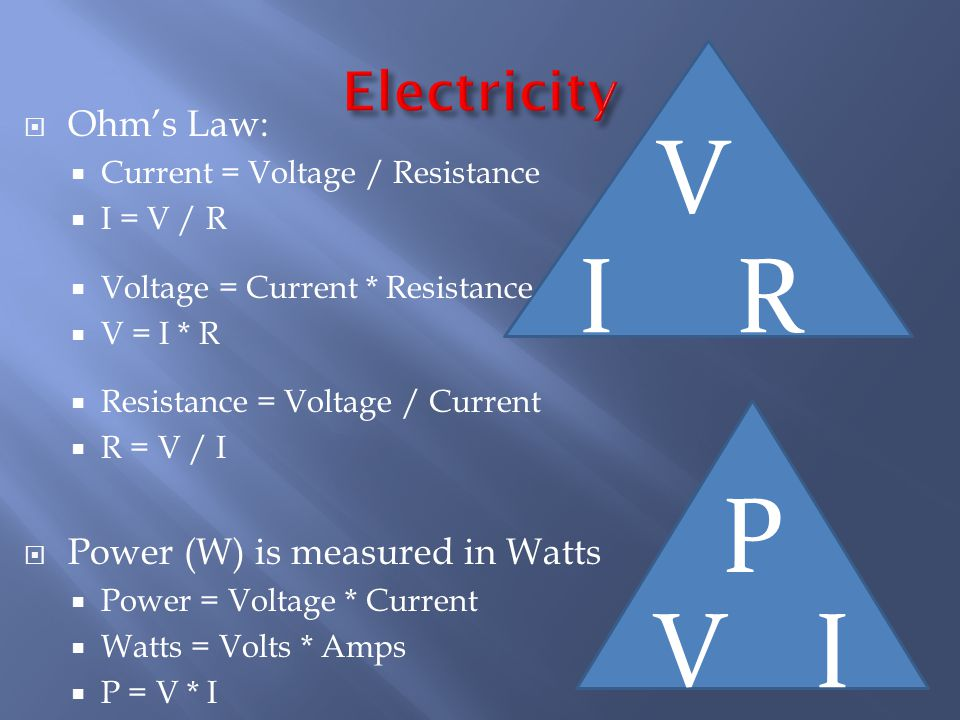 V I R P V I Electricity Ohm's Law: Power (W) is measured in Watts