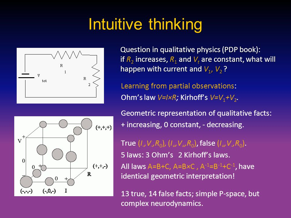 Intuitive thinking Question in qualitative physics (PDP book): if R2 increases, R1 and Vt are constant, what will happen with current and V1, V2