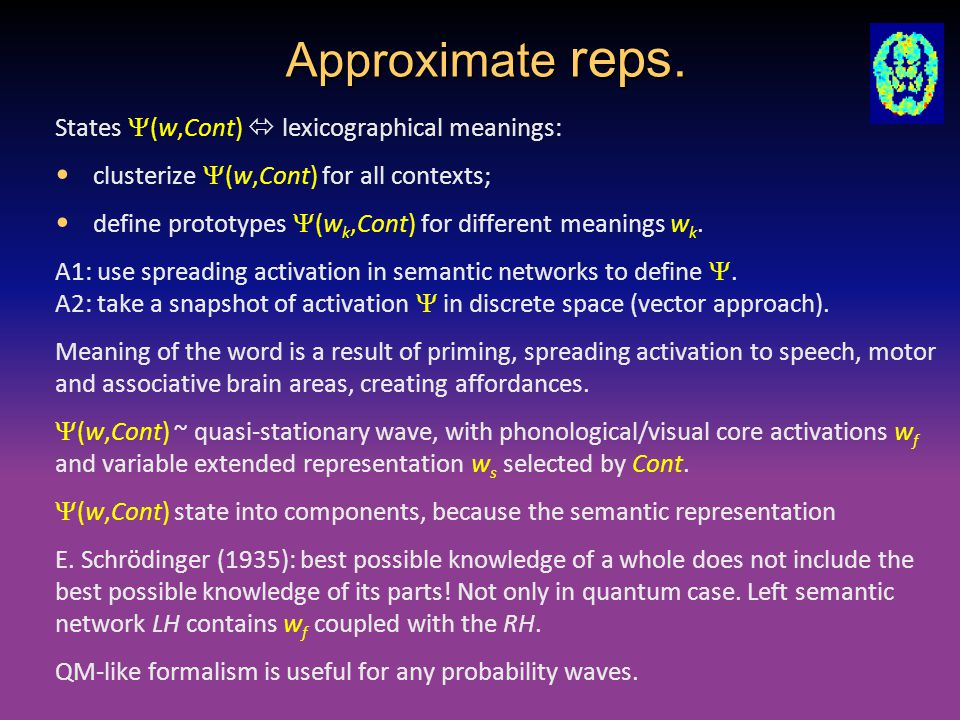 Approximate reps. States (w,Cont)  lexicographical meanings: