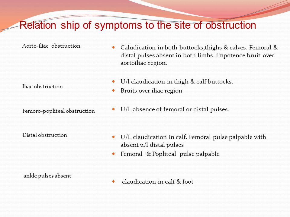 Relation ship of symptoms to the site of obstruction