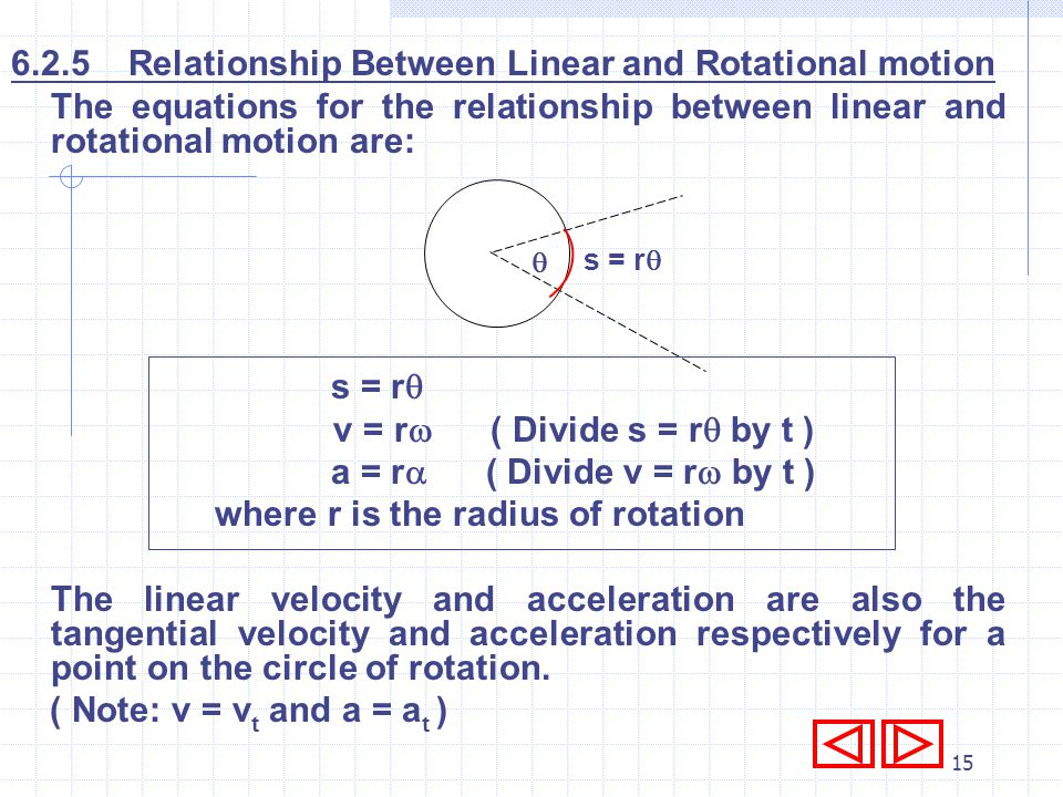 6.2.5 Relationship Between Linear and Rotational motion