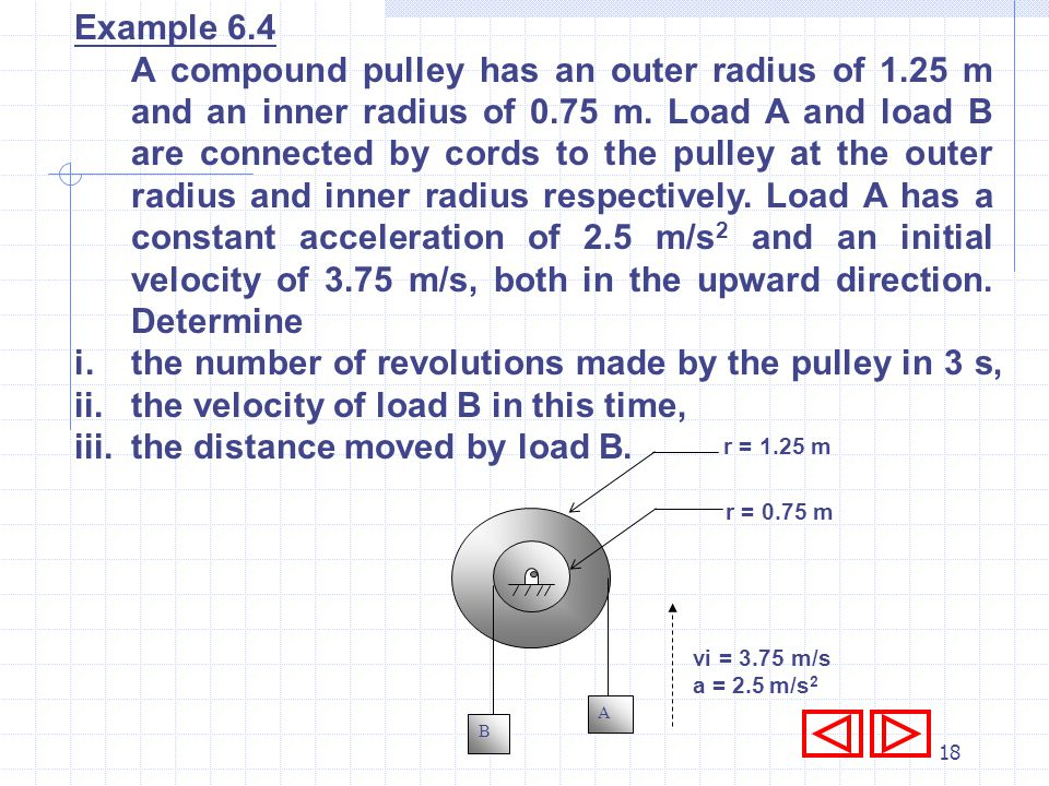 the number of revolutions made by the pulley in 3 s,