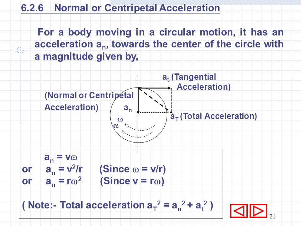 6.2.6 Normal or Centripetal Acceleration