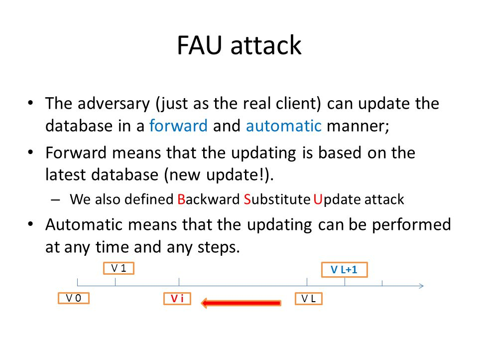 FAU attack The adversary (just as the real client) can update the database in a forward and automatic manner;