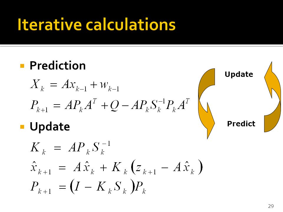 Iterative calculations