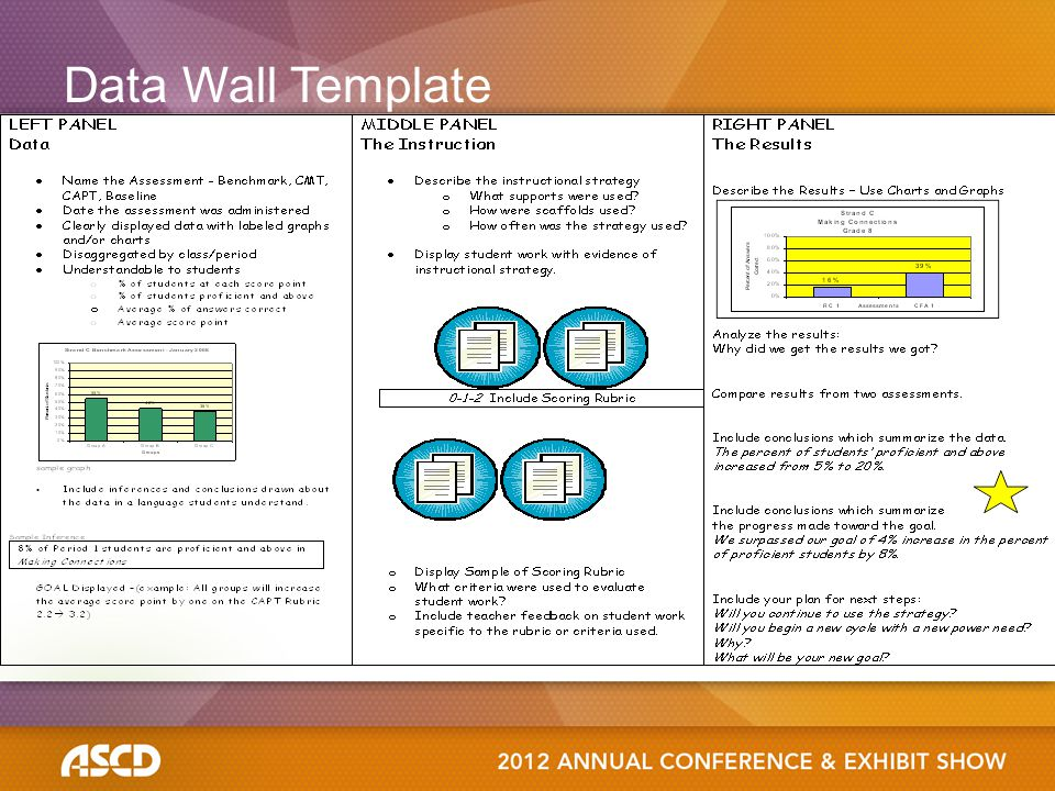 Data Wall Template