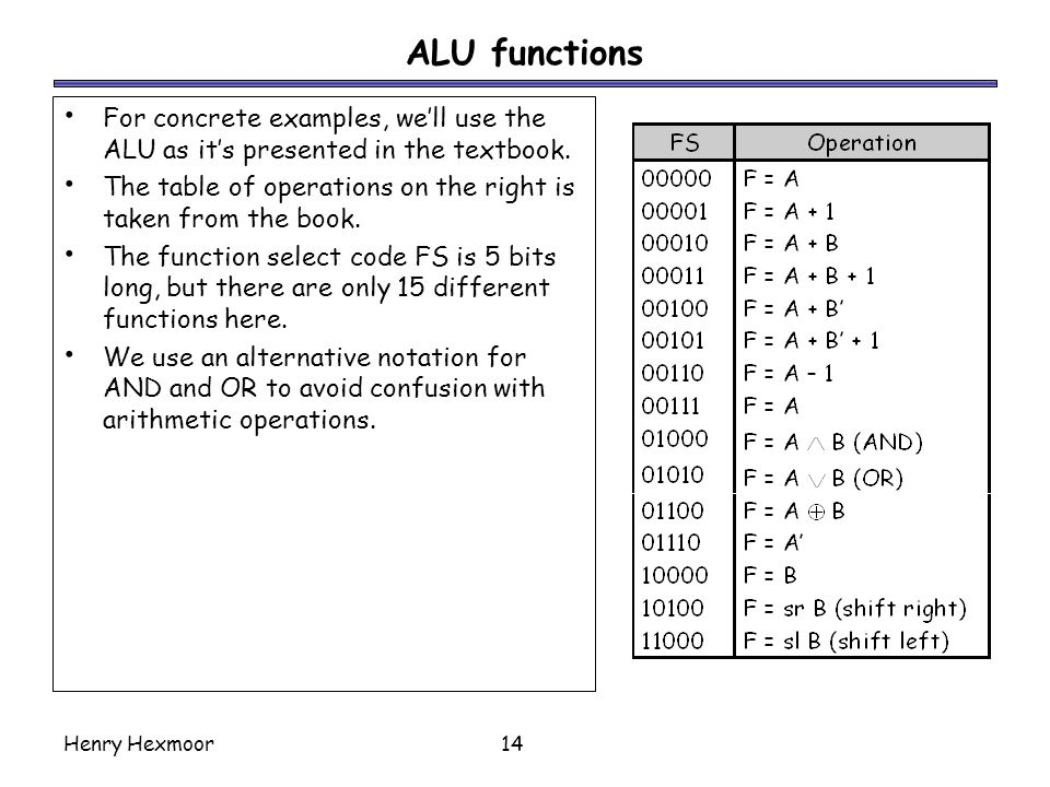 ALU functions For concrete examples, we'll use the ALU as it's presented in the textbook.