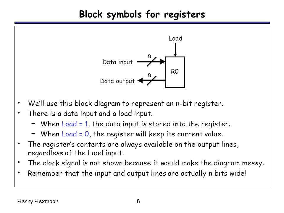 Block symbols for registers