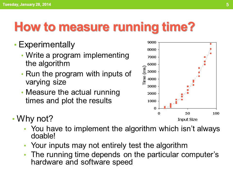 How to measure running time