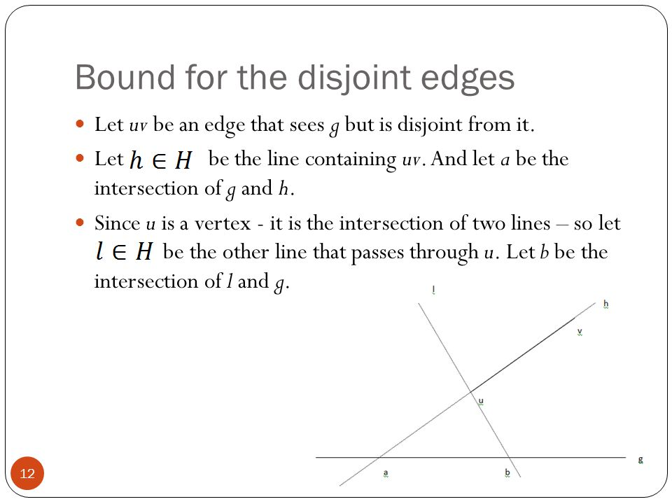 Bound for the disjoint edges