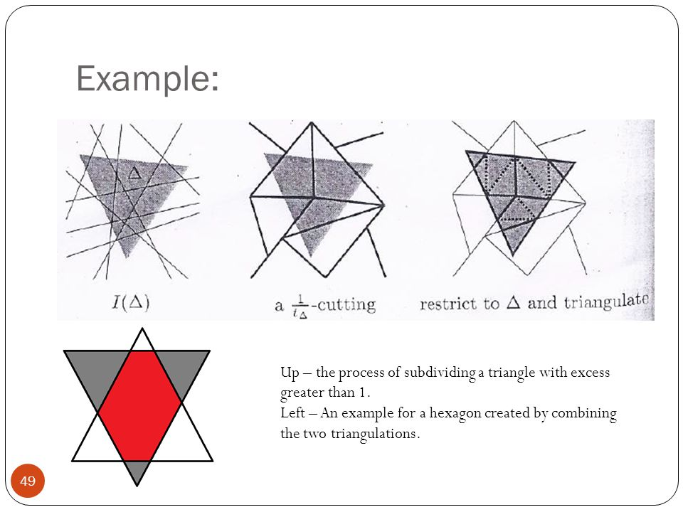 Example: Up – the process of subdividing a triangle with excess greater than 1.