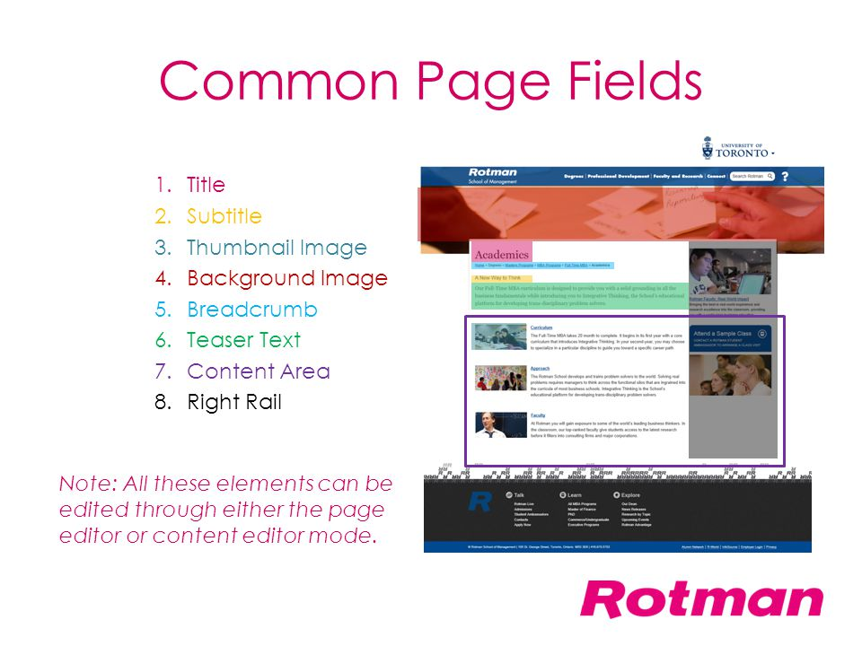 Common Page Fields Title Subtitle Thumbnail Image Background Image