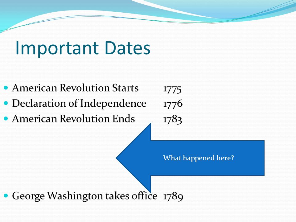 Important Dates American Revolution Starts Declaration of Independence