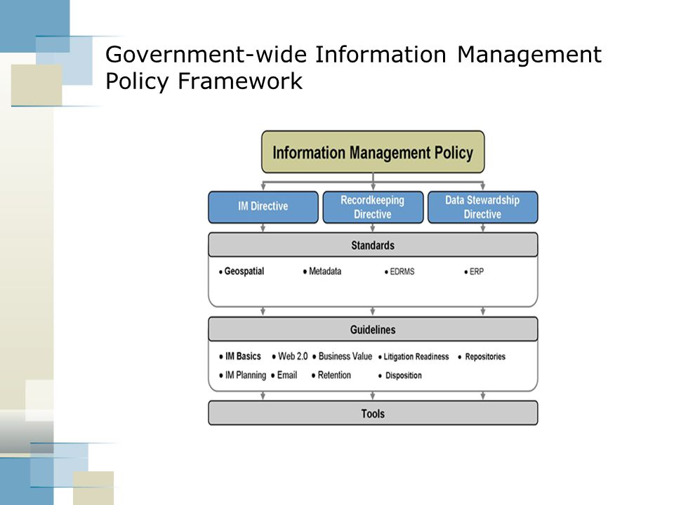 Government-wide Information Management Policy Framework