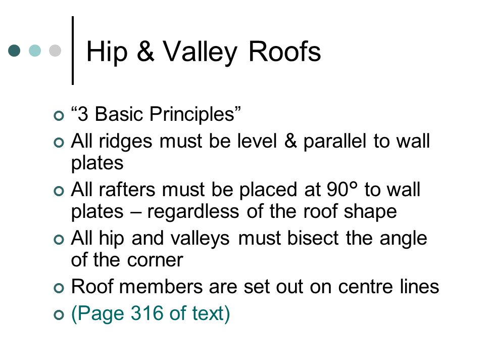 Hip & Valley Roofs 3 Basic Principles