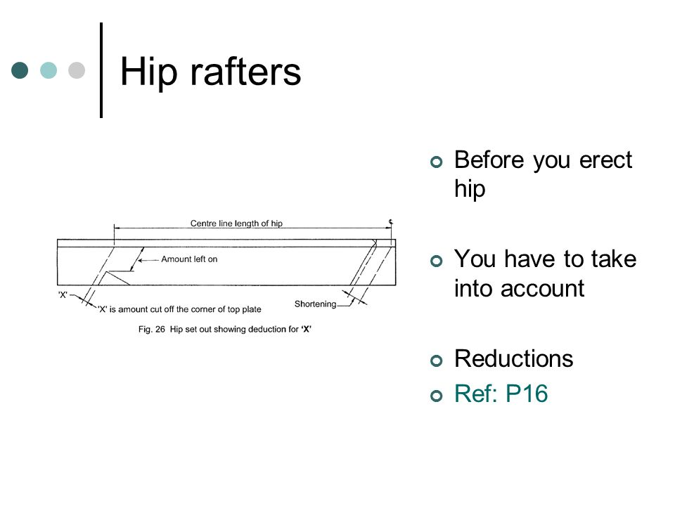 Hip rafters Before you erect hip You have to take into account