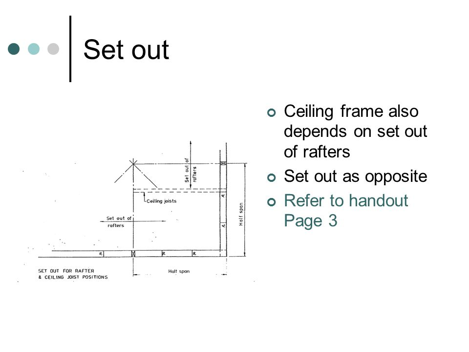 Set out Ceiling frame also depends on set out of rafters