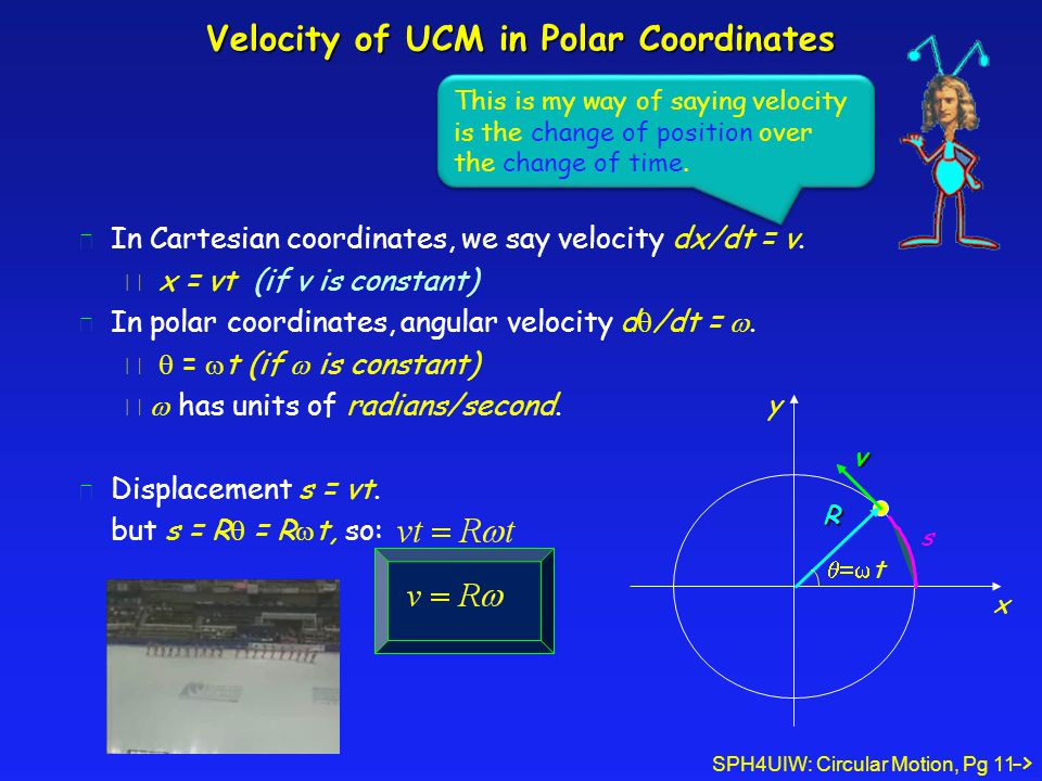 Velocity of UCM in Polar Coordinates