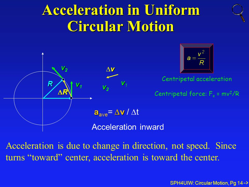 Acceleration in Uniform Circular Motion