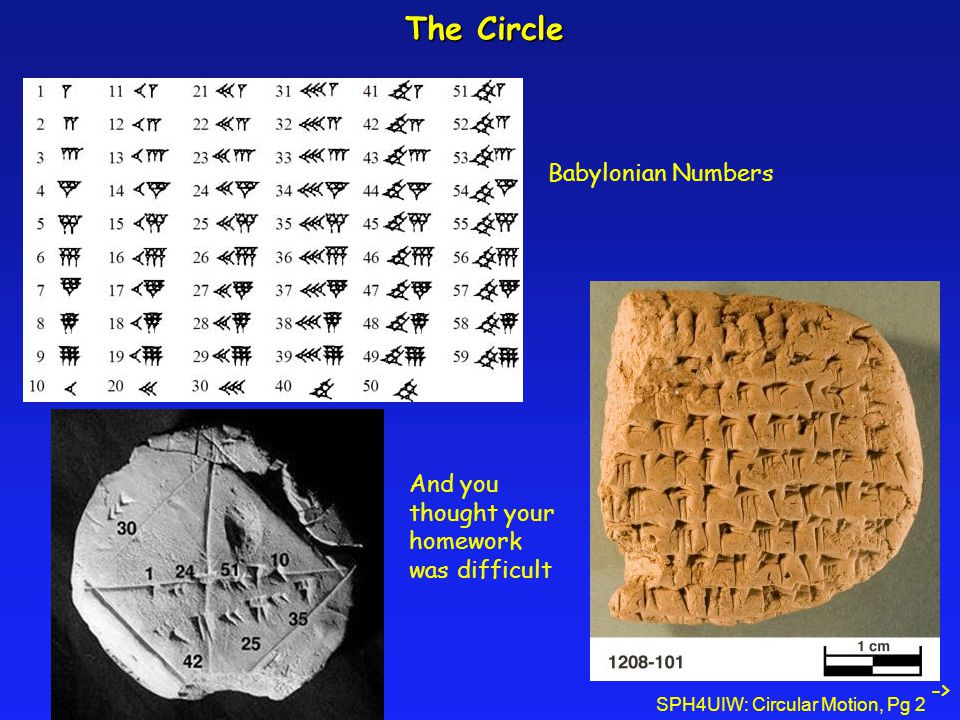 The Circle Babylonian Numbers