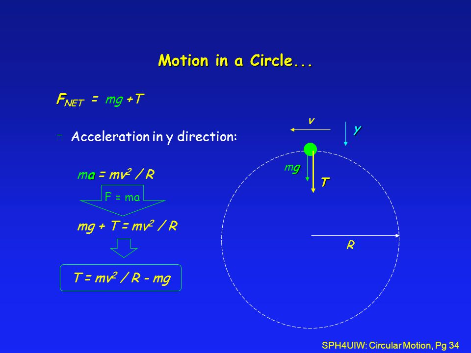 Motion in a Circle... FNET = mg +T Acceleration in y direction: