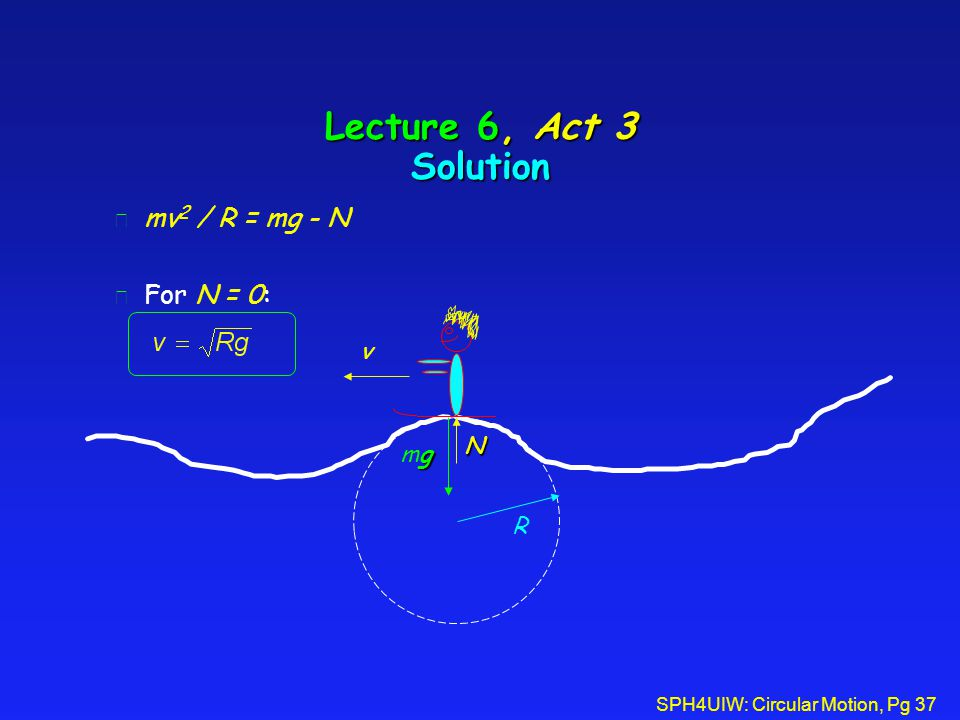 Lecture 6, Act 3 Solution mv2 / R = mg - N For N = 0: v N mg R