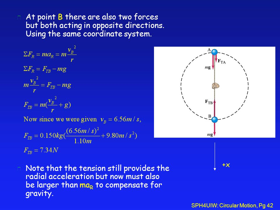 At point B there are also two forces but both acting in opposite directions. Using the same coordinate system.