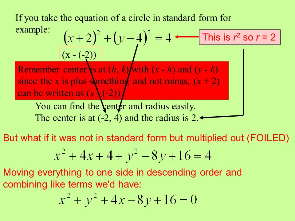 If you take the equation of a circle in standard form for example: