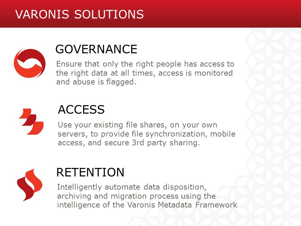 Varonis Solutions GOVERNANCE ACCESS RETENTION