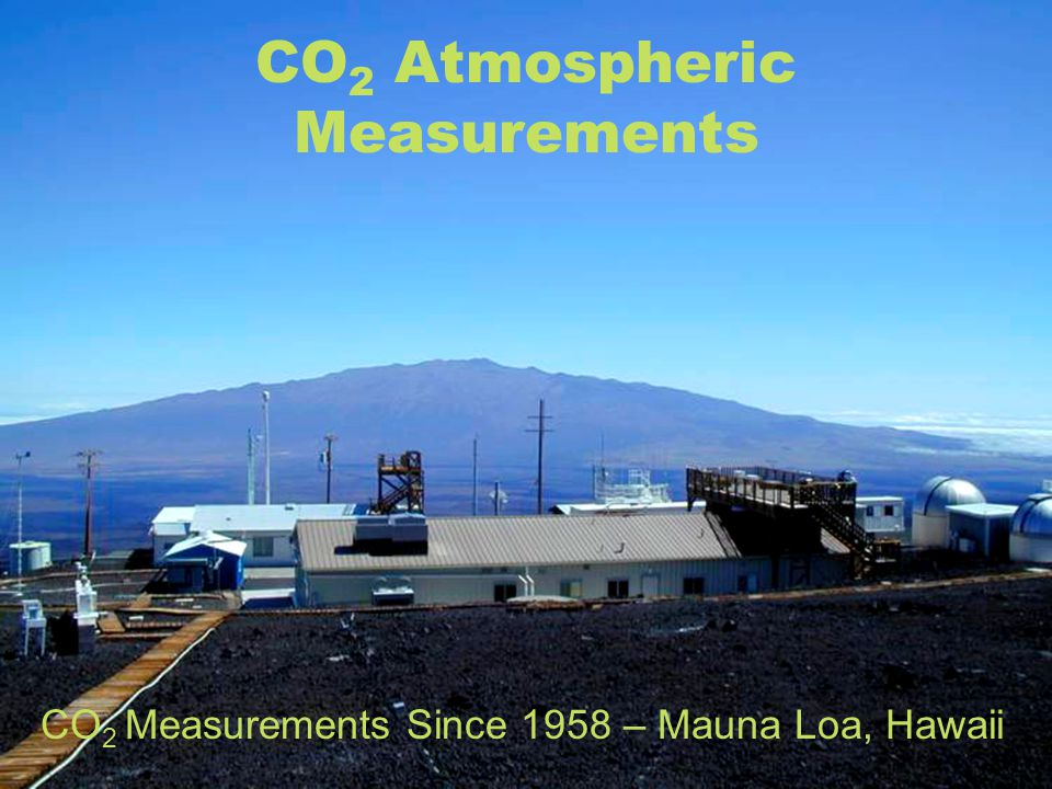 CO2 Atmospheric Measurements