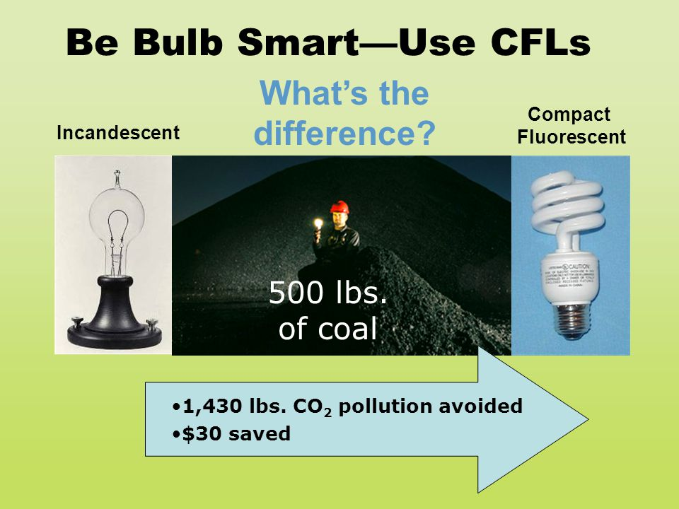 Be Bulb Smart—Use CFLs What's the difference 500 lbs. of coal Compact