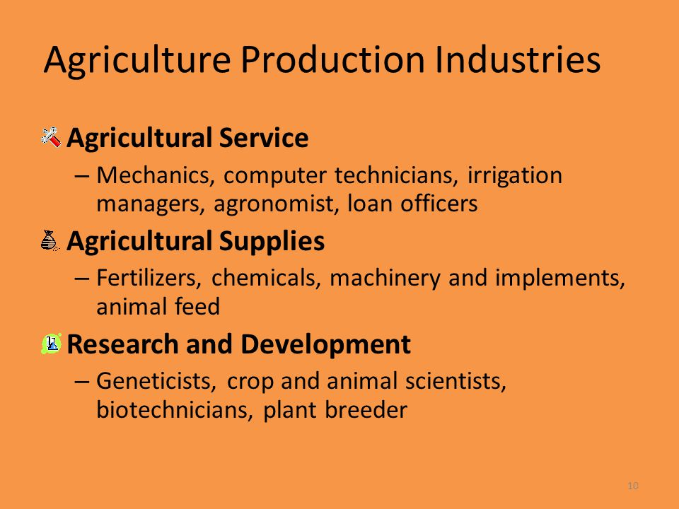 Agriculture Production Industries