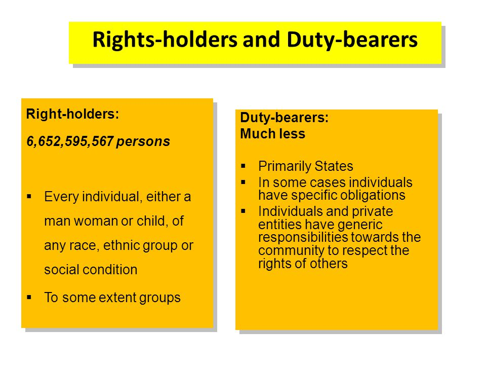 Rights-holders and Duty-bearers