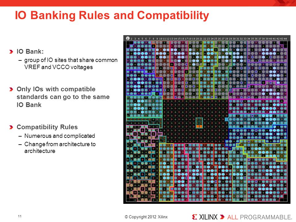 IO Banking Rules and Compatibility