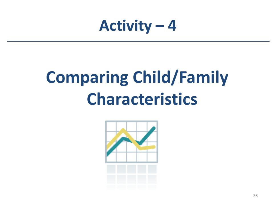 Comparing Child/Family Characteristics