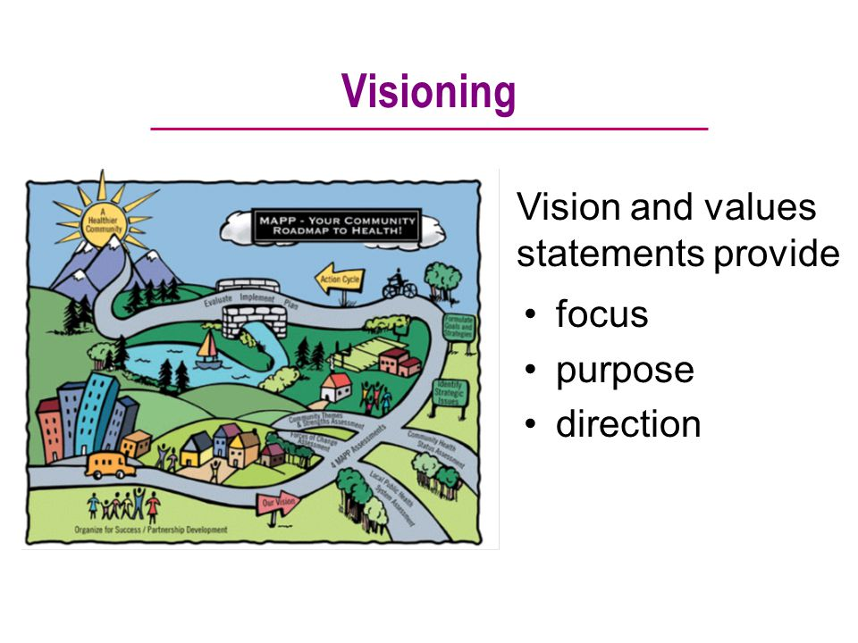 Visioning Vision and values statements provide focus purpose direction