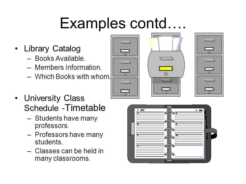 Examples contd…. Library Catalog University Class Schedule -Timetable