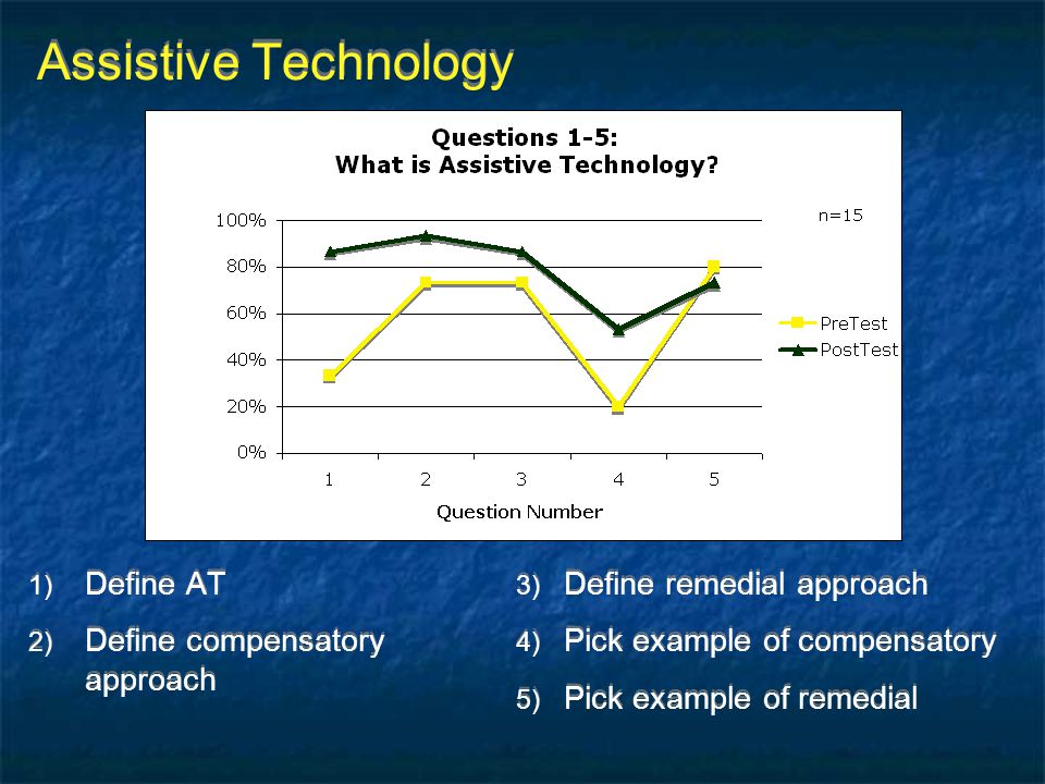 Assistive Technology Define AT Define compensatory approach