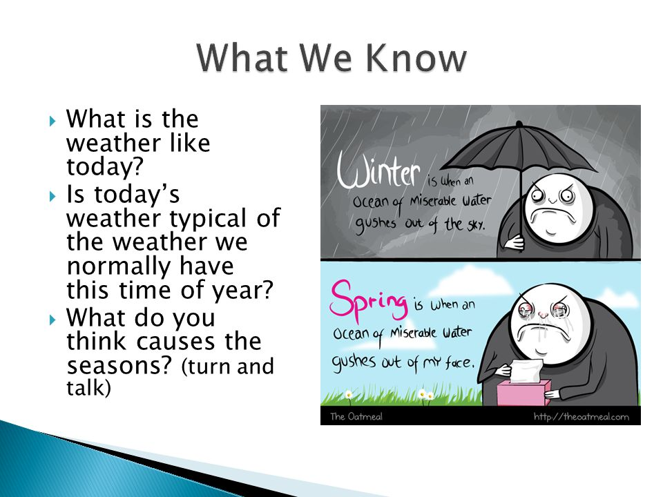 What We Know What is the weather like today