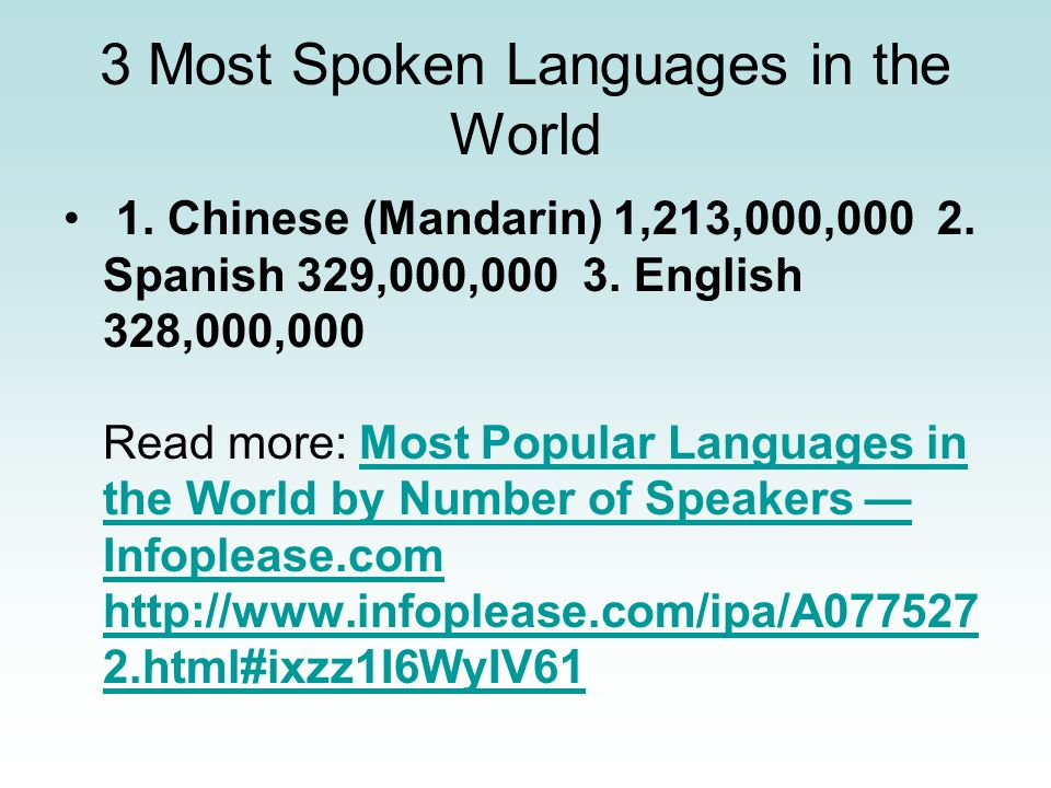 3 Most Spoken Languages in the World