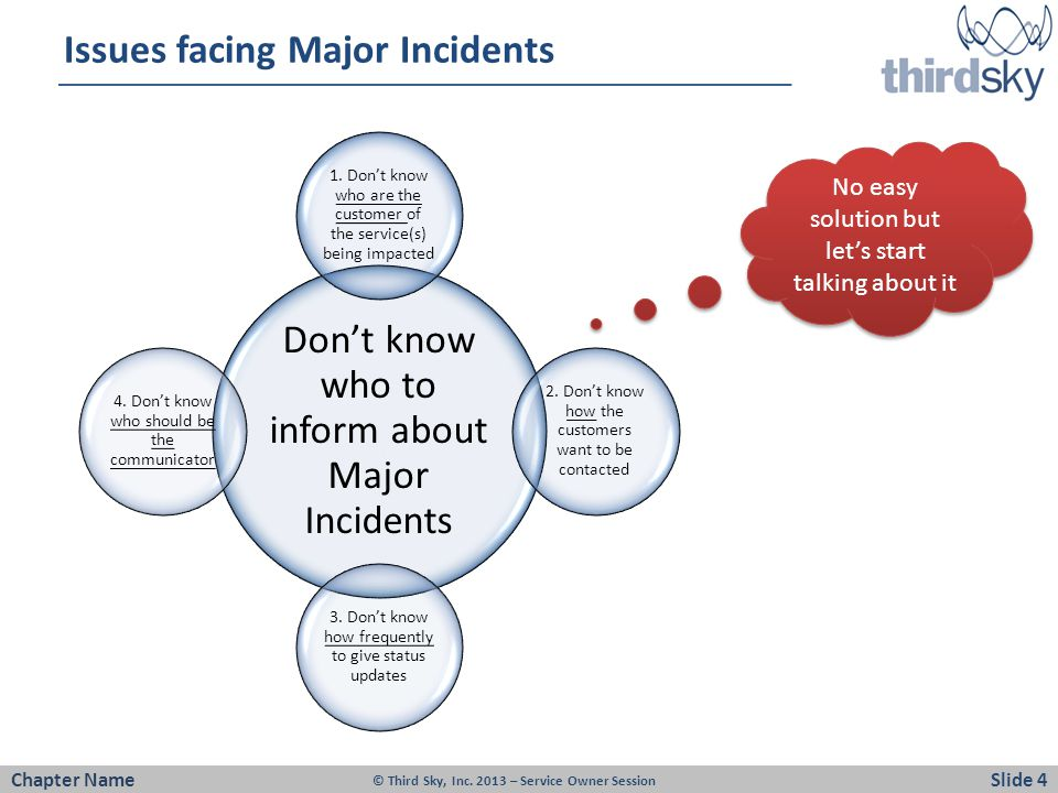 Issues facing Major Incidents