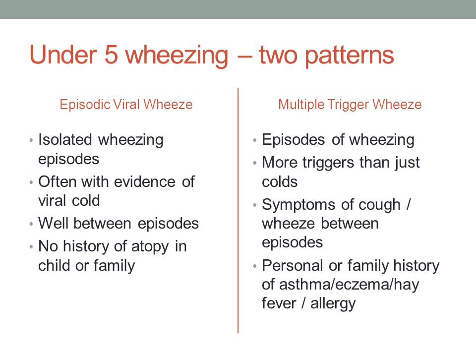 Under 5 wheezing – two patterns