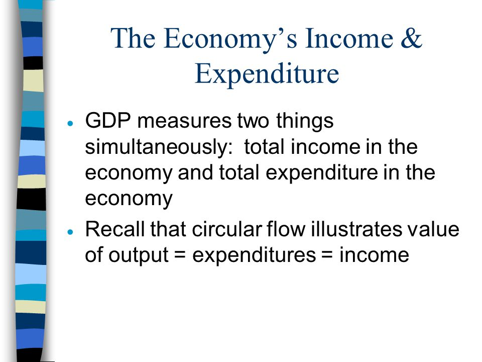 The Economy's Income & Expenditure