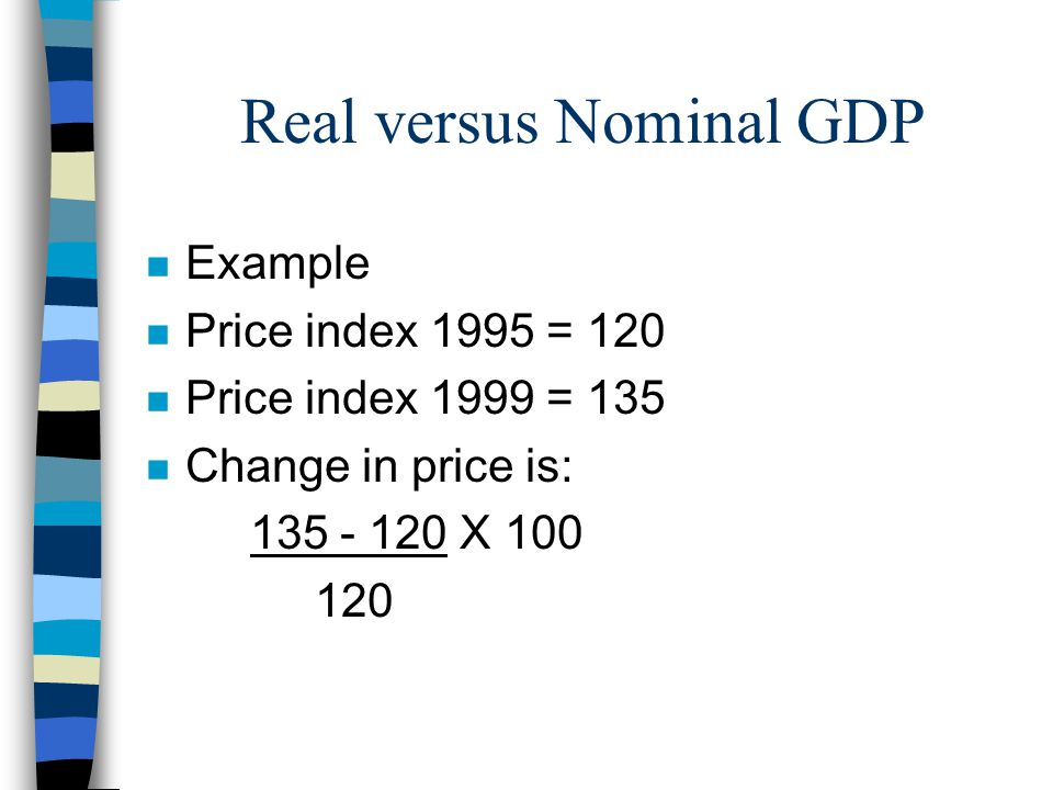 Real versus Nominal GDP