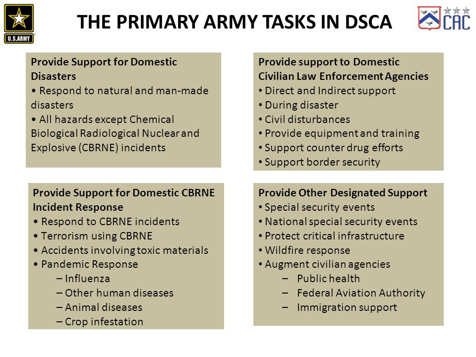 The Primary Army Tasks in DSCA