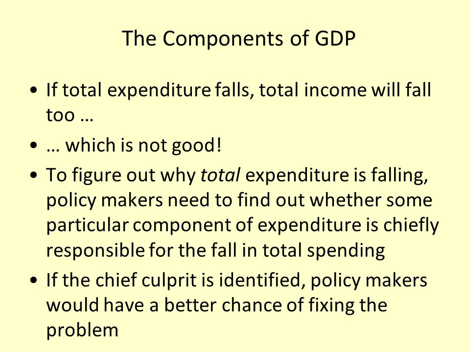 The Components of GDP If total expenditure falls, total income will fall too … … which is not good!
